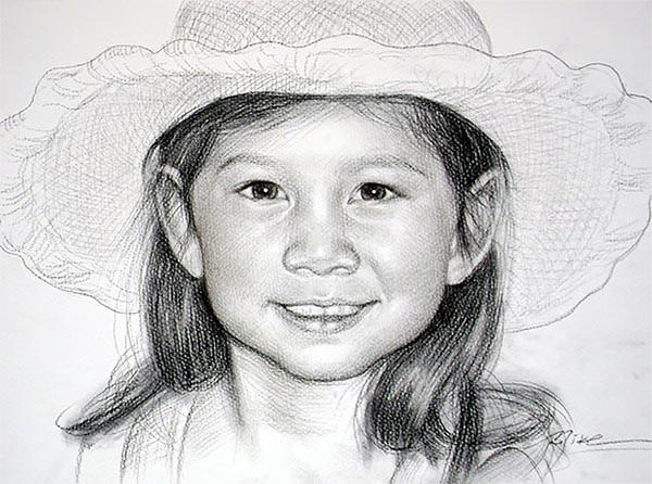 trasformare la foto nel ritratto